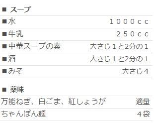 コクうま!博多とんこつ鍋2