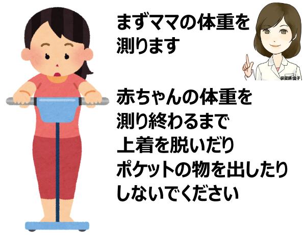 体重計測手順3