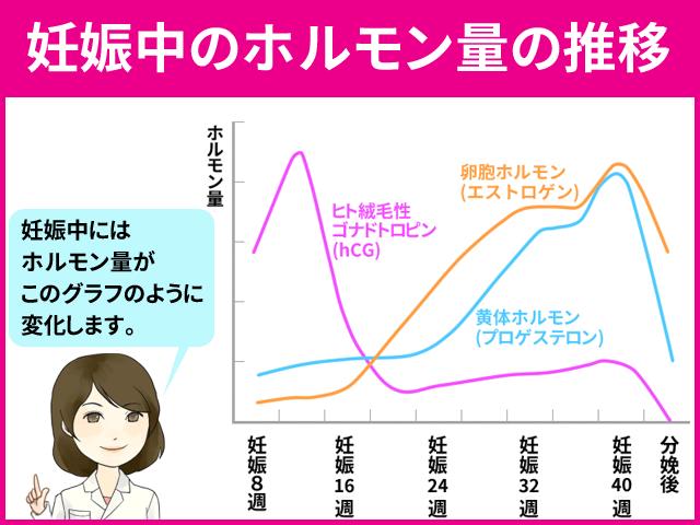 201606_graph02