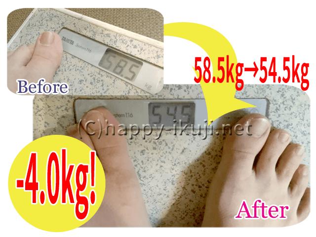 40日で4キロダウン!運動なし・さぼった日もある!だけど痩せた産後ダイエットの方法